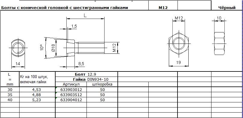 БОЛт М12к1
