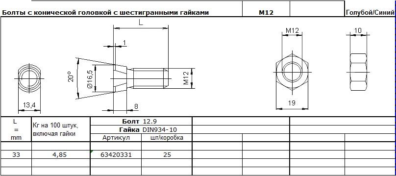 БОЛт М12к4