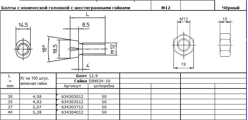 БОЛт М12к5