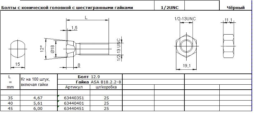 БОЛт М1,,2
