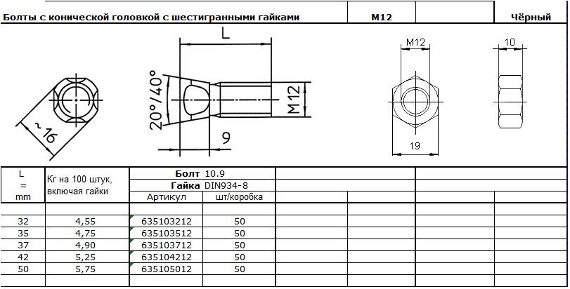 БОЛт М12,7