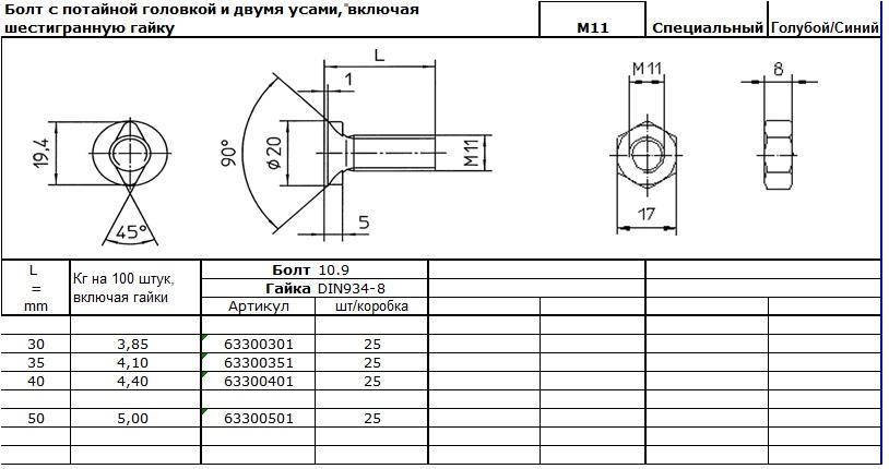 ISO 5713 m11