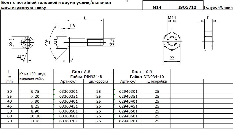 ISO 5713 m14
